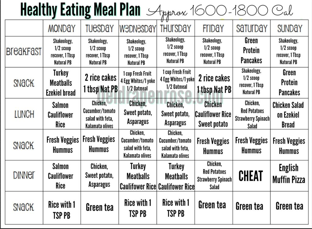 weight loss 1300 calories a day